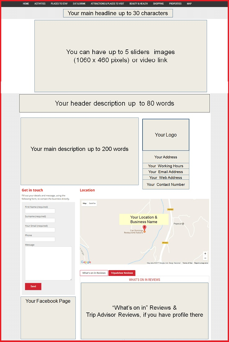 Sales Page Layout when Advertise in Southampton